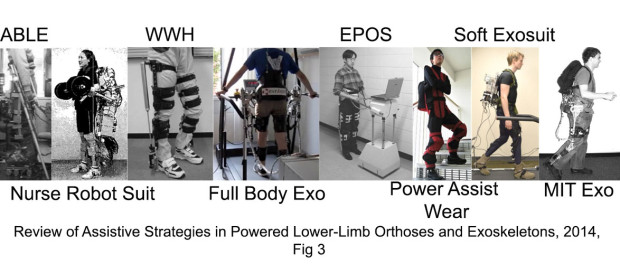 assistive-exoskeleton-reviews-Full_Papers-620x264